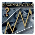 Expanding Diagonal Patterns