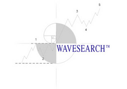 Financial Forecasts Wavesearch - The pattern recognition software